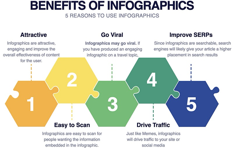 infographic- کلمات پرکاربرد دیجیتال مارکتینگ
